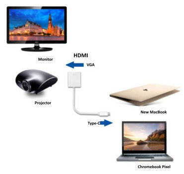 Assmann DA-70852 USB 3.1 USB Tip C to HDMI Grafik Adaptörü