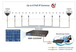 Planet PL-GSD-1222VHP Yönetilemeyen Switch (Unmanaged Switch) - Thumbnail
