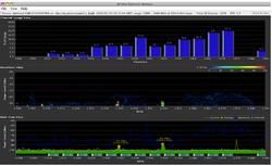 UBIQUITI (UBNT) Airview2 Spectrum Analyzer (Wireless Ağ Test Yazılımı) - Thumbnail