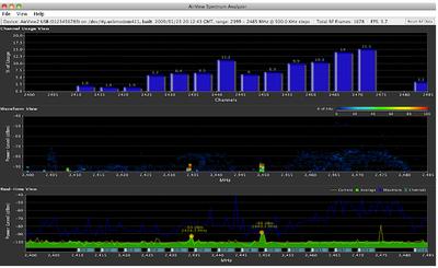 UBIQUITI (UBNT) Airview2 Spectrum Analyzer (Wireless Ağ Test Yazılımı)